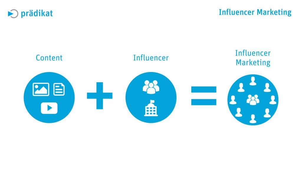 Influencer Marketing 02